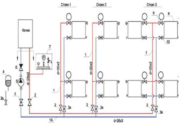 Схема двухконтурной системы отопления Ярославль. Услуги сантехнические.